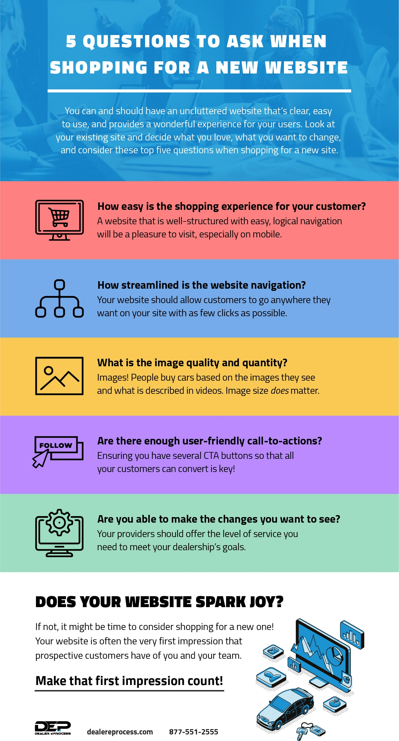 five questions to ask when shopping for a new website infographic