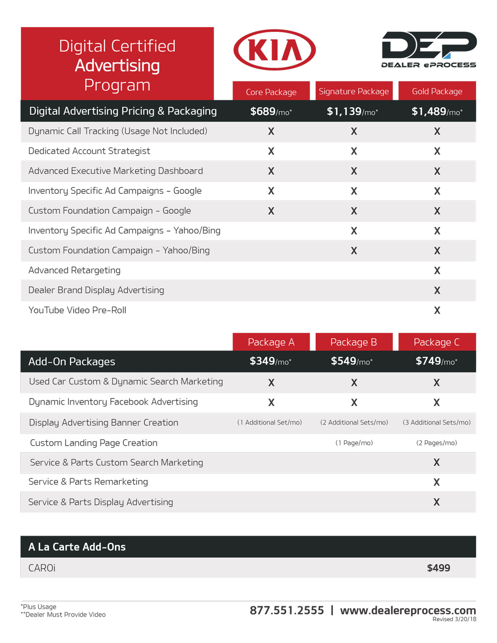 Kia digital advertising program price sheet