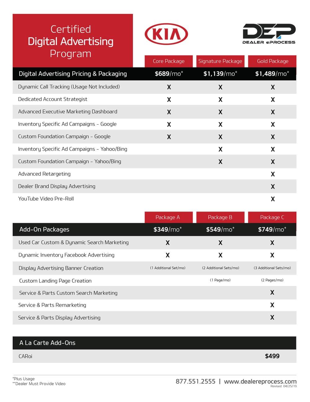 Kia Digital Advertising price sheet