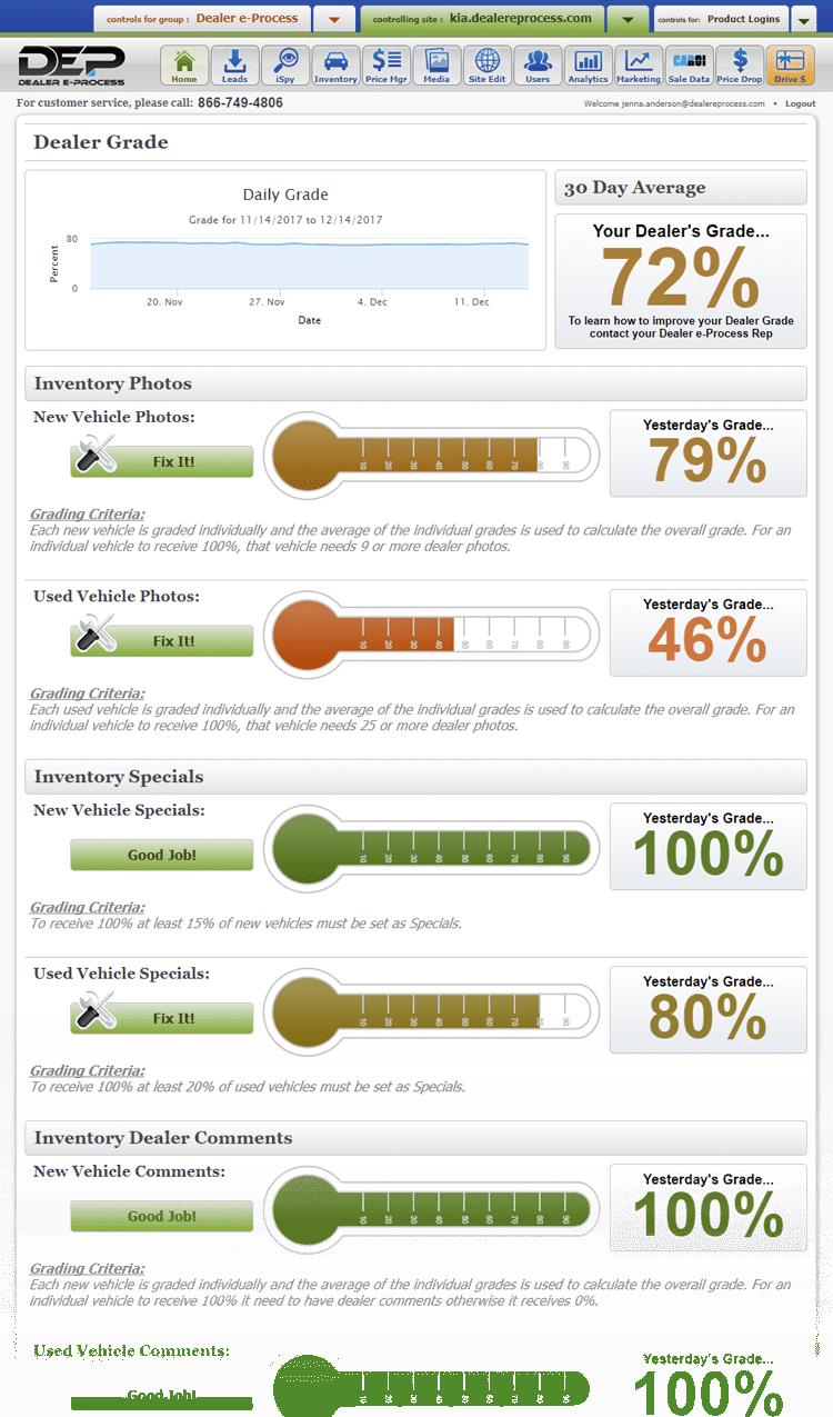 Kia Website Grader results screen