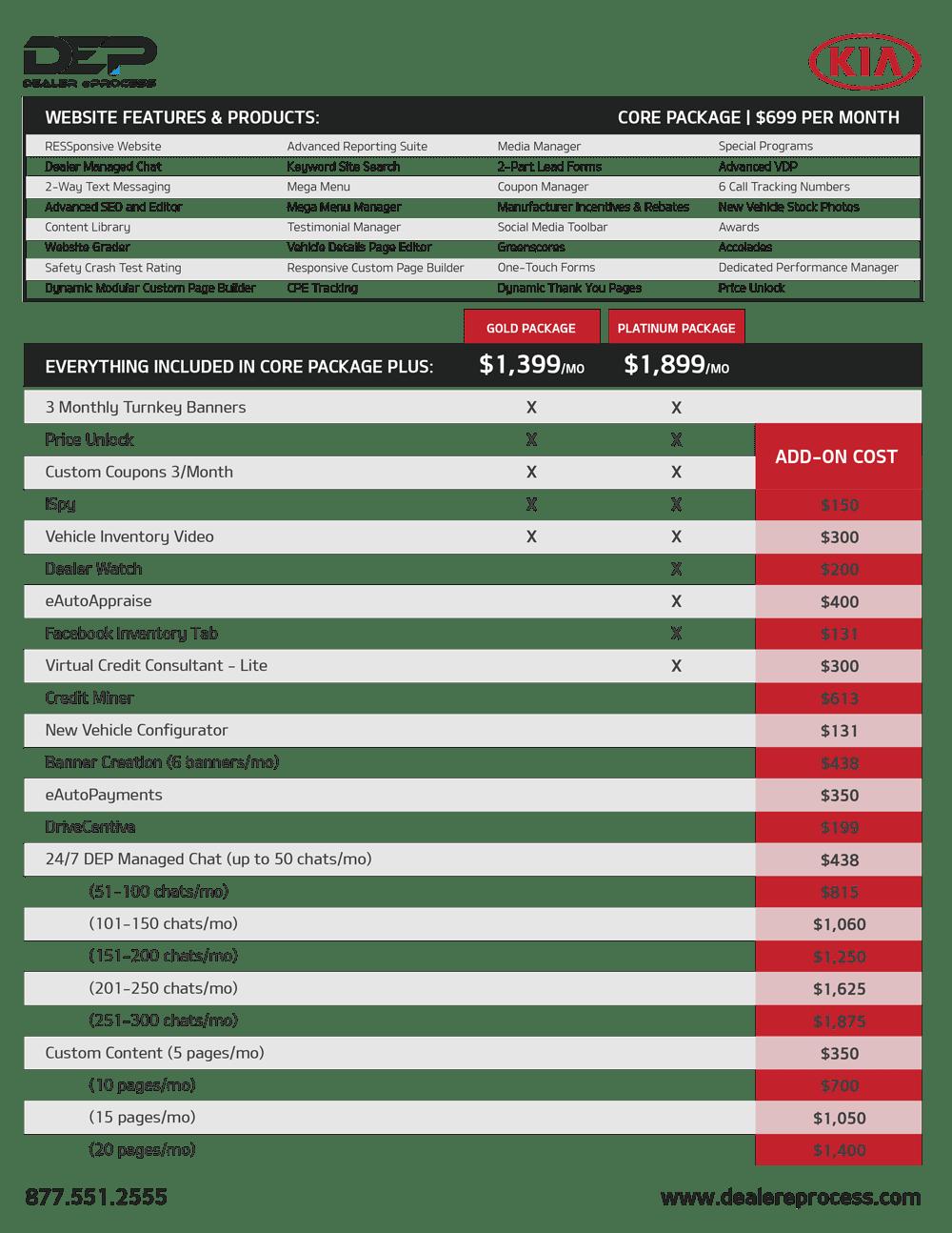 Kia Website program price sheet