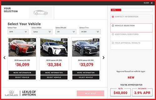 eCreditApp vehicle selection screen