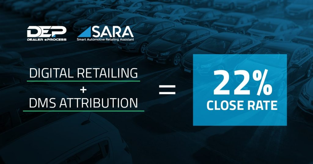 SARA ROI Case Study feature image