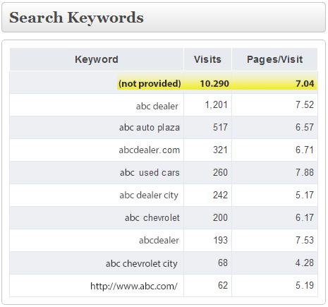 Searched-Keywords-Screenshot