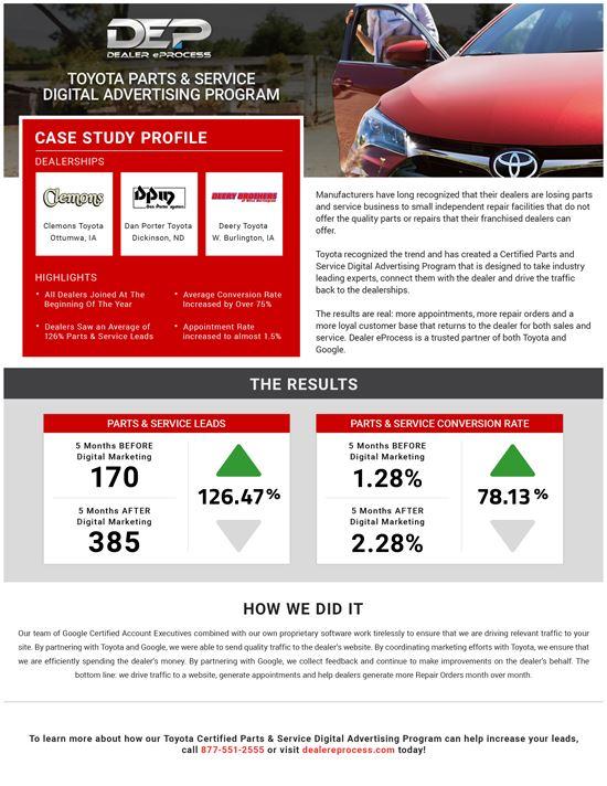 Toyota Certified Parts Service Digital Advertising Program case study