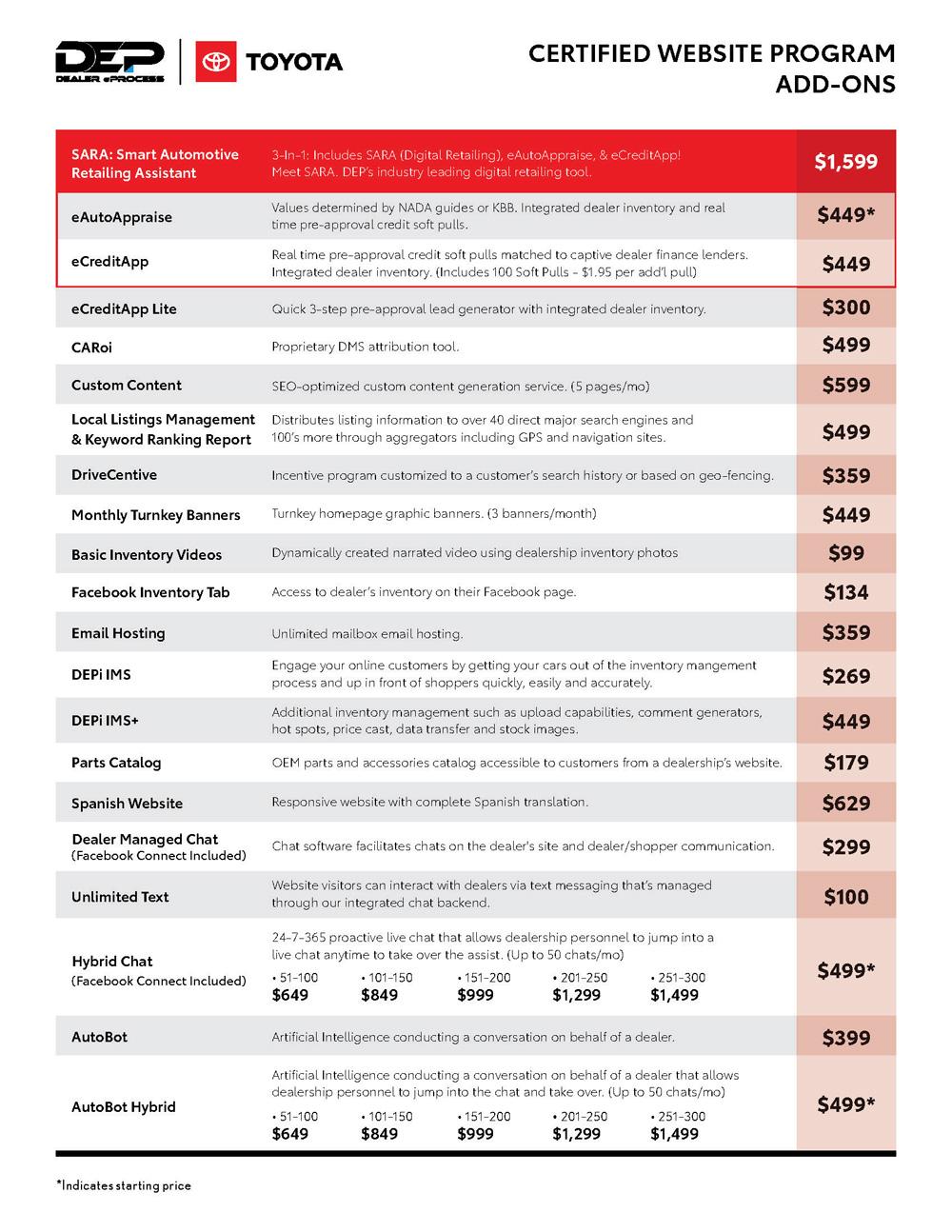 Toyota Website Program Add Ons price sheet