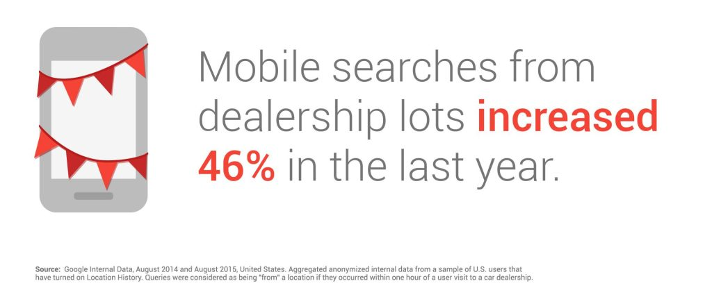 Mobile searches for dealership