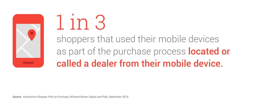 Shoppers use mobile devices