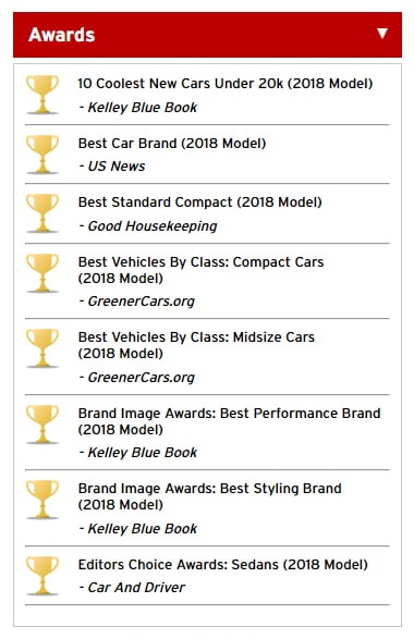 awards listed by category and organization