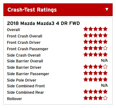 crash test ratings summary screen