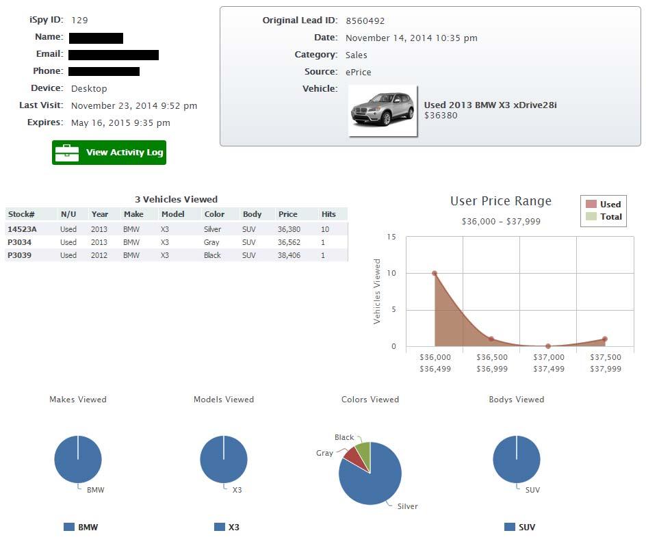 iSpy-Data